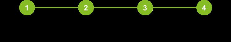 Mit dem Kiezboten kannst du die Pickshare App benutzen, um dir dein gewünschtes Lieferzeitfenster auszuwählen und dir die Sendungsverfolgung zu ersparen. Es ist eine Alternative zur Packstation oder dem Paketshop.